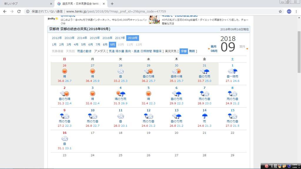 週間 天気 予報 京都 の